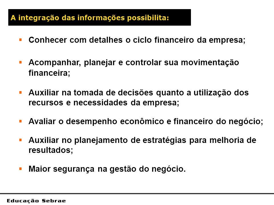Conhecer com detalhes o ciclo financeiro da empresa;