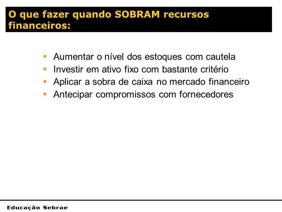O que fazer quando SOBRAM recursos financeiros: