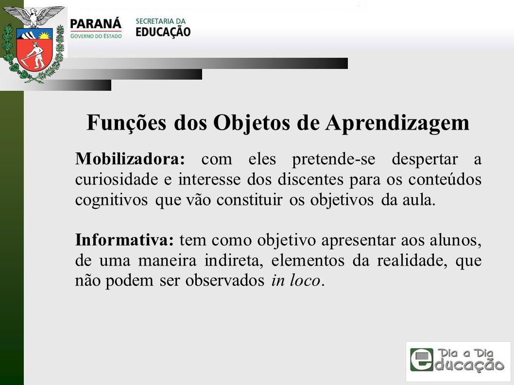Funções dos Objetos de Aprendizagem