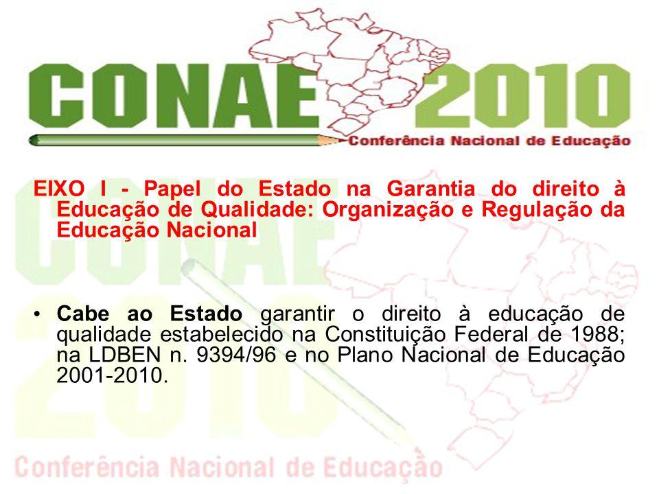 EIXO I - Papel do Estado na Garantia do direito à Educação de Qualidade: Organização e Regulação da Educação Nacional