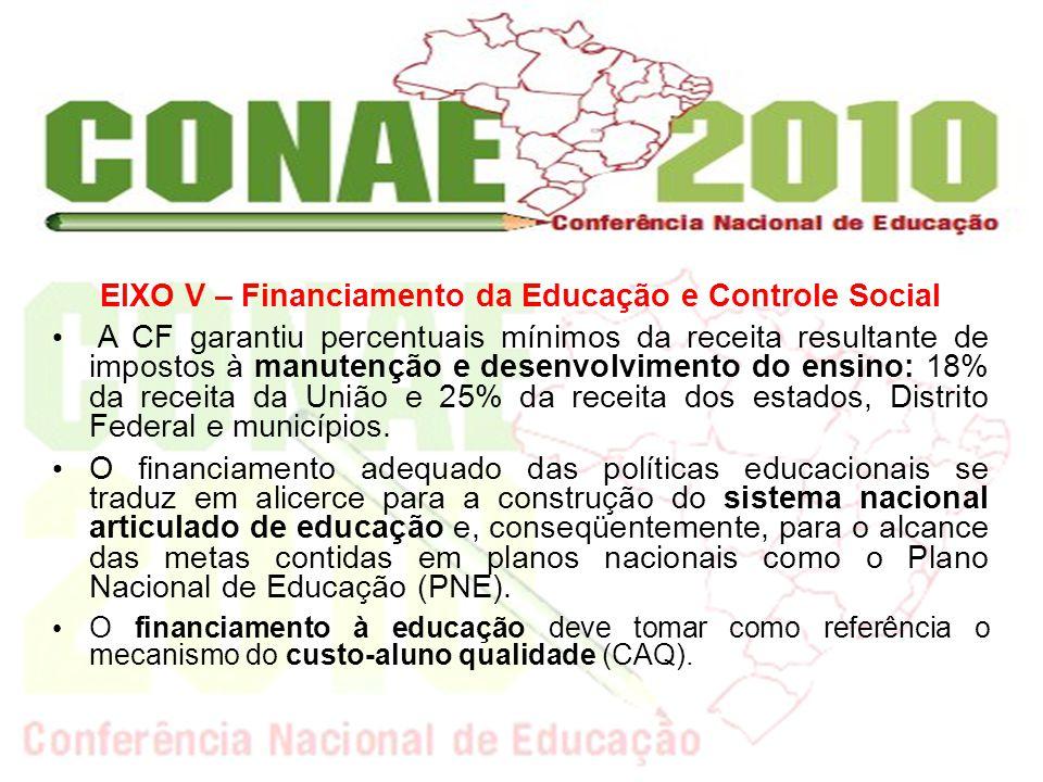 EIXO V – Financiamento da Educação e Controle Social