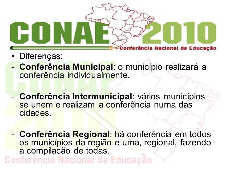 Diferenças: Conferência Municipal: o município realizará a conferência individualmente.