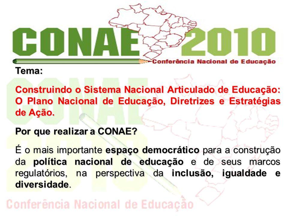 Tema: Construindo o Sistema Nacional Articulado de Educação: O Plano Nacional de Educação, Diretrizes e Estratégias de Ação.
