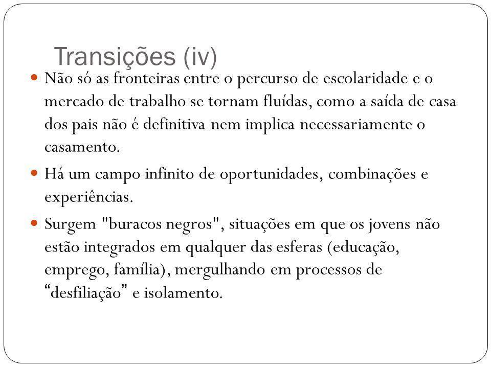Transições (iv)