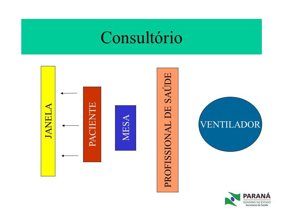 Consultório VENTILADOR JANELA PACIENTE MESA PROFISSIONAL DE SAÚDE