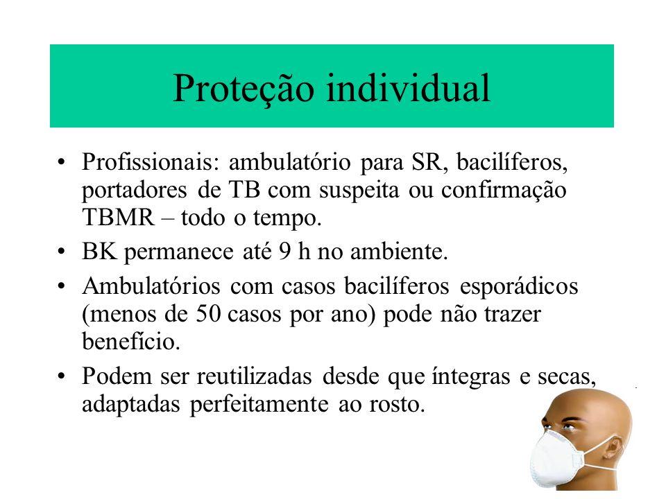 Proteção individual Profissionais: ambulatório para SR, bacilíferos, portadores de TB com suspeita ou confirmação TBMR – todo o tempo.