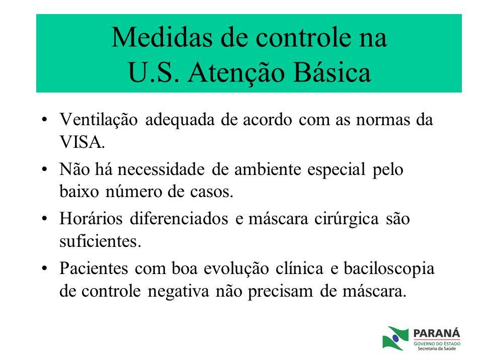 Medidas de controle na U.S. Atenção Básica