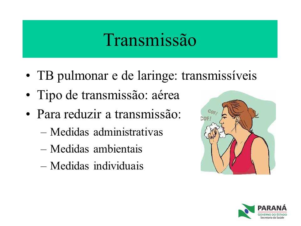 Transmissão TB pulmonar e de laringe: transmissíveis