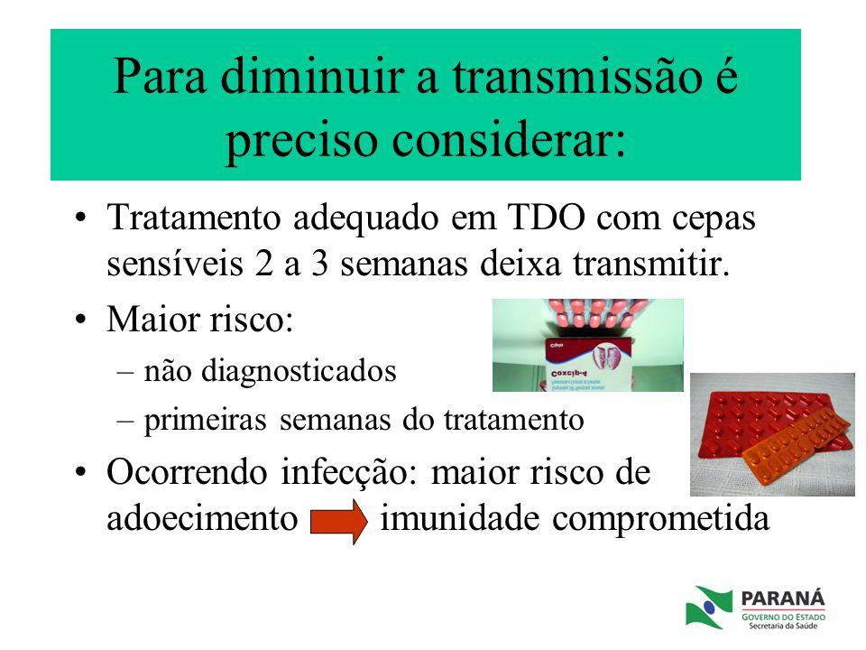 Para diminuir a transmissão é preciso considerar: