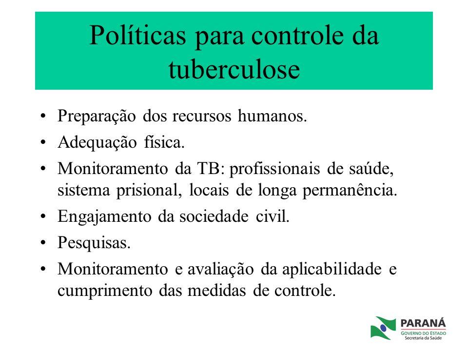 Políticas para controle da tuberculose