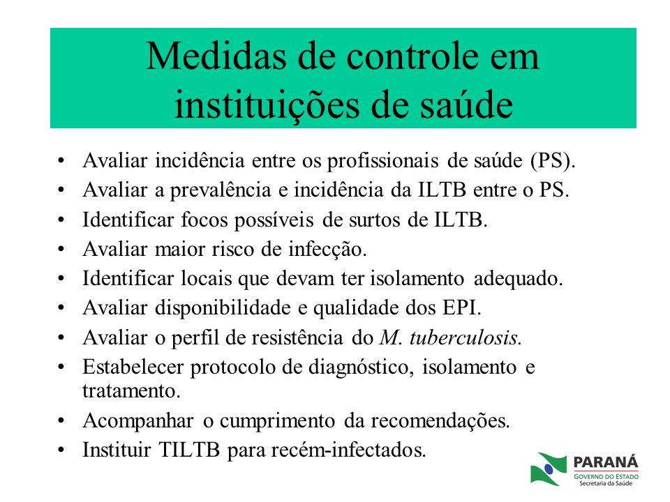 Medidas de controle em instituições de saúde