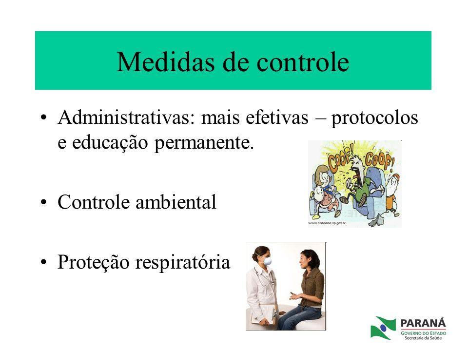 Medidas de controle Administrativas: mais efetivas – protocolos e educação permanente. Controle ambiental.