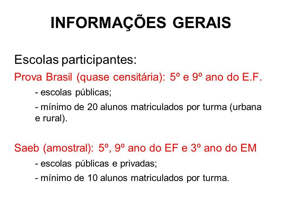 INFORMAÇÕES GERAIS Escolas participantes: