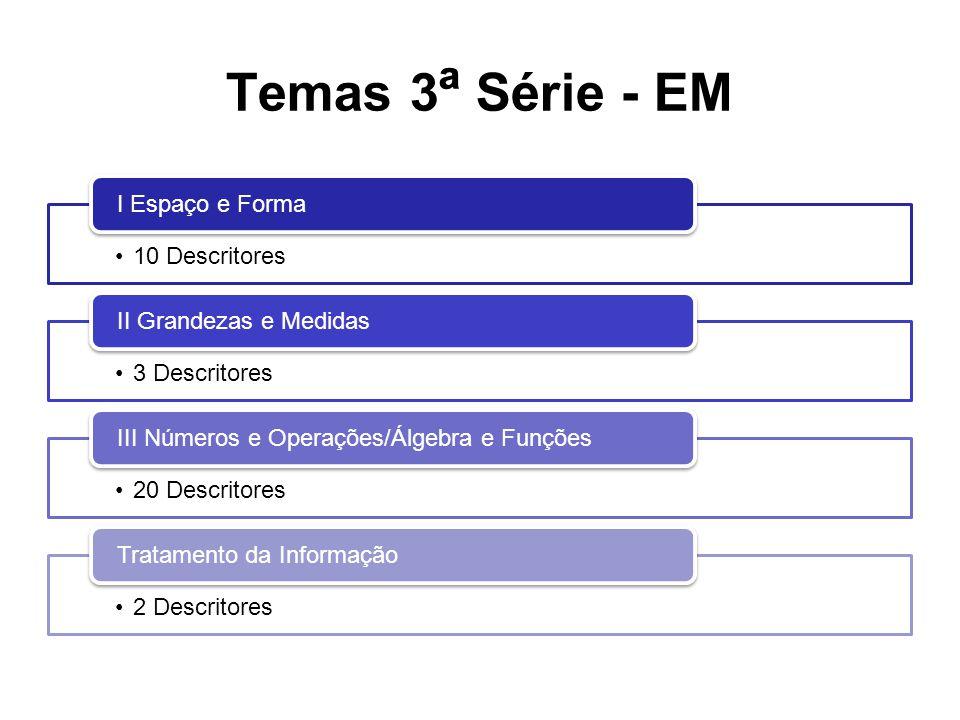 Temas 3ª Série - EM I Espaço e Forma 10 Descritores