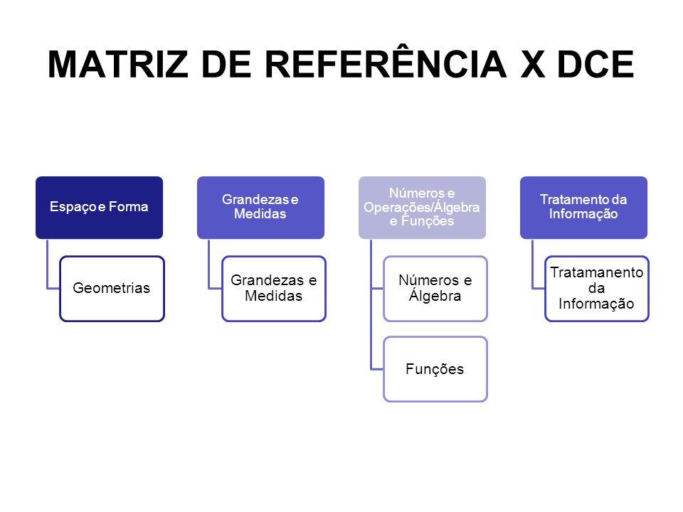MATRIZ DE REFERÊNCIA X DCE