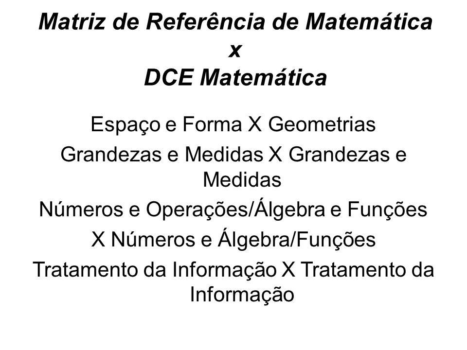 Matriz de Referência de Matemática x DCE Matemática