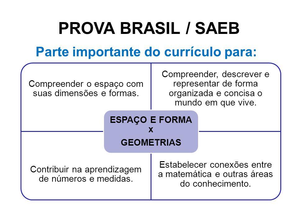PROVA BRASIL / SAEB Parte importante do currículo para: