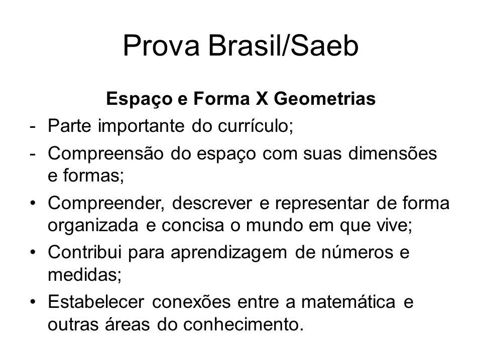 Espaço e Forma X Geometrias