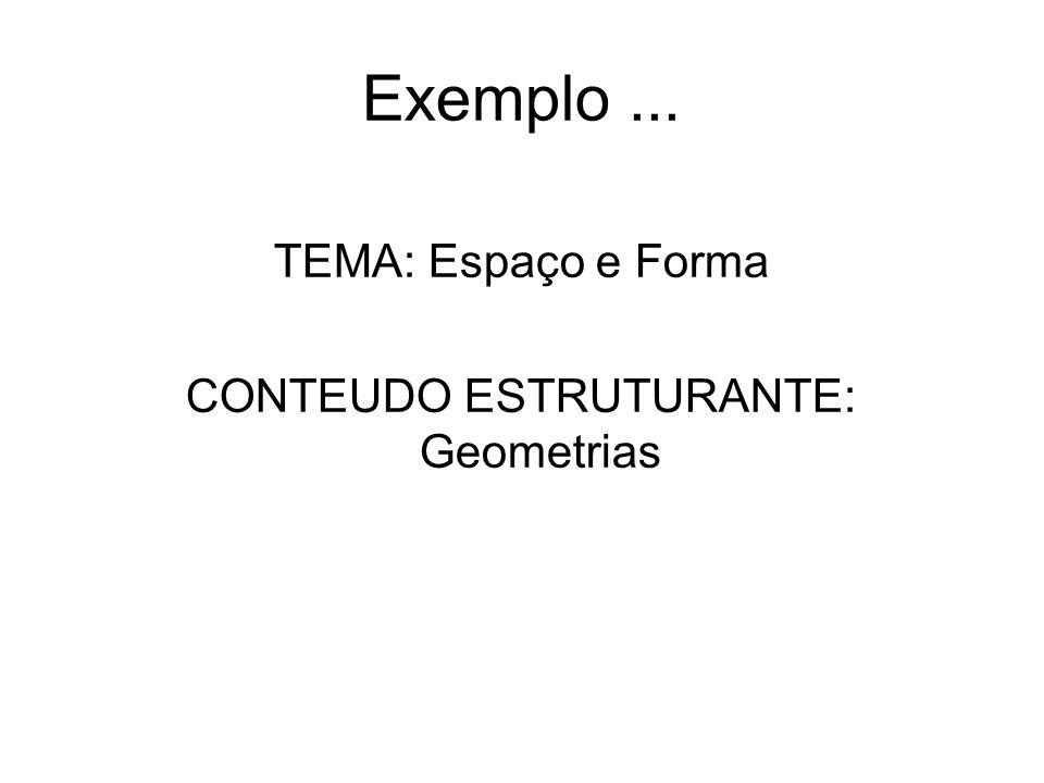 CONTEUDO ESTRUTURANTE: Geometrias