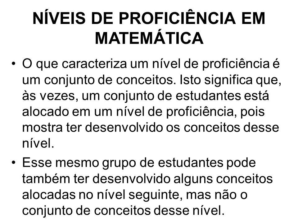 NÍVEIS DE PROFICIÊNCIA EM MATEMÁTICA