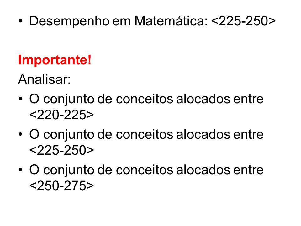 Desempenho em Matemática: <225-250> Importante! Analisar: