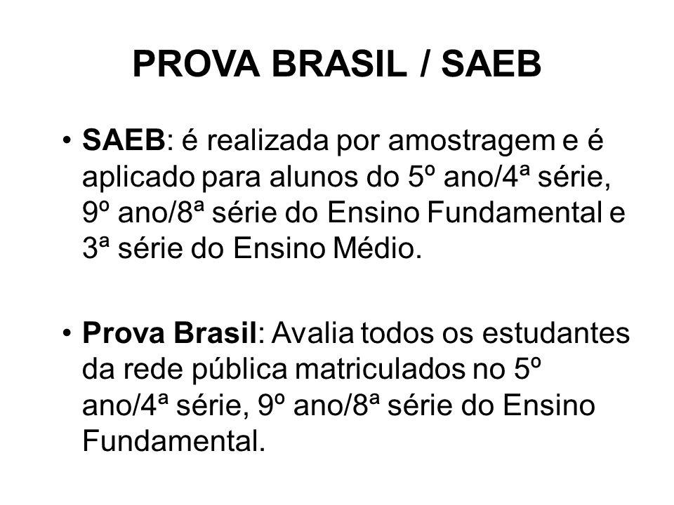 PROVA BRASIL / SAEB