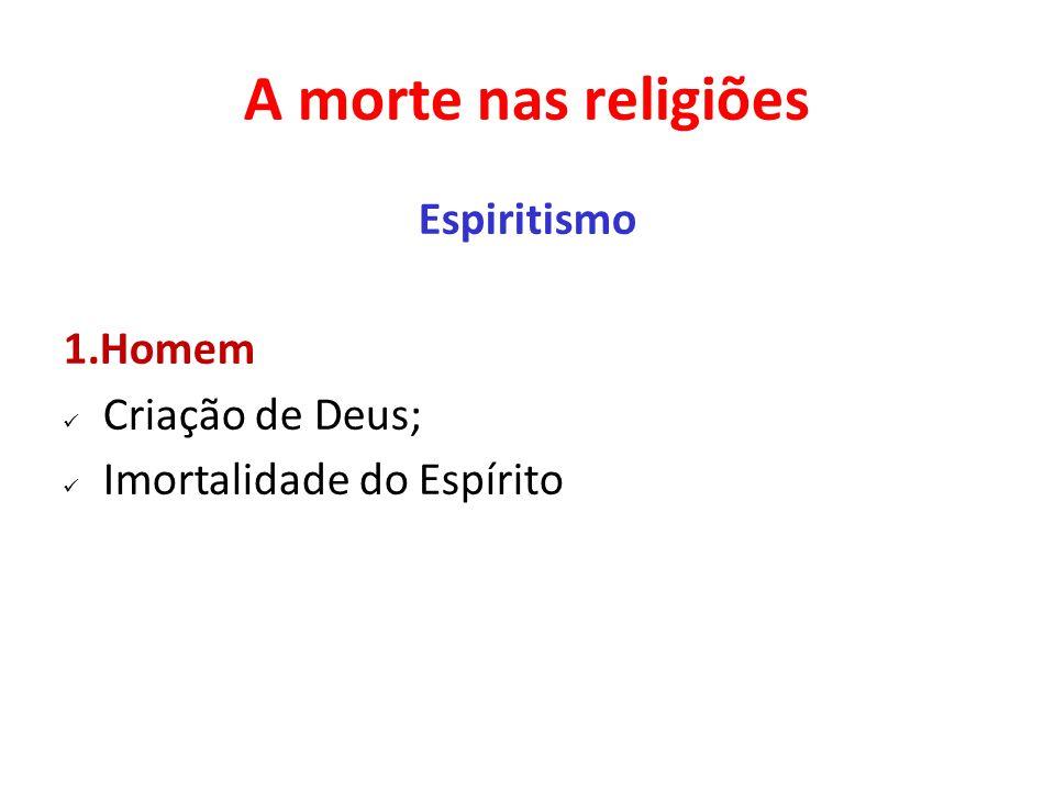 A morte nas religiões Espiritismo 1.Homem Criação de Deus;