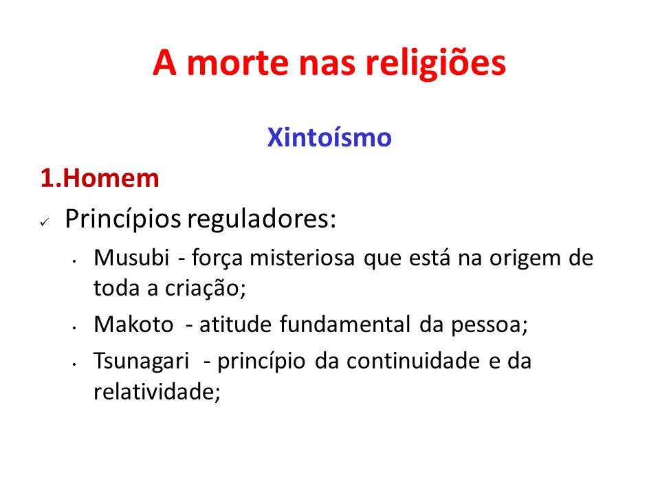 A morte nas religiões Xintoísmo 1.Homem Princípios reguladores: