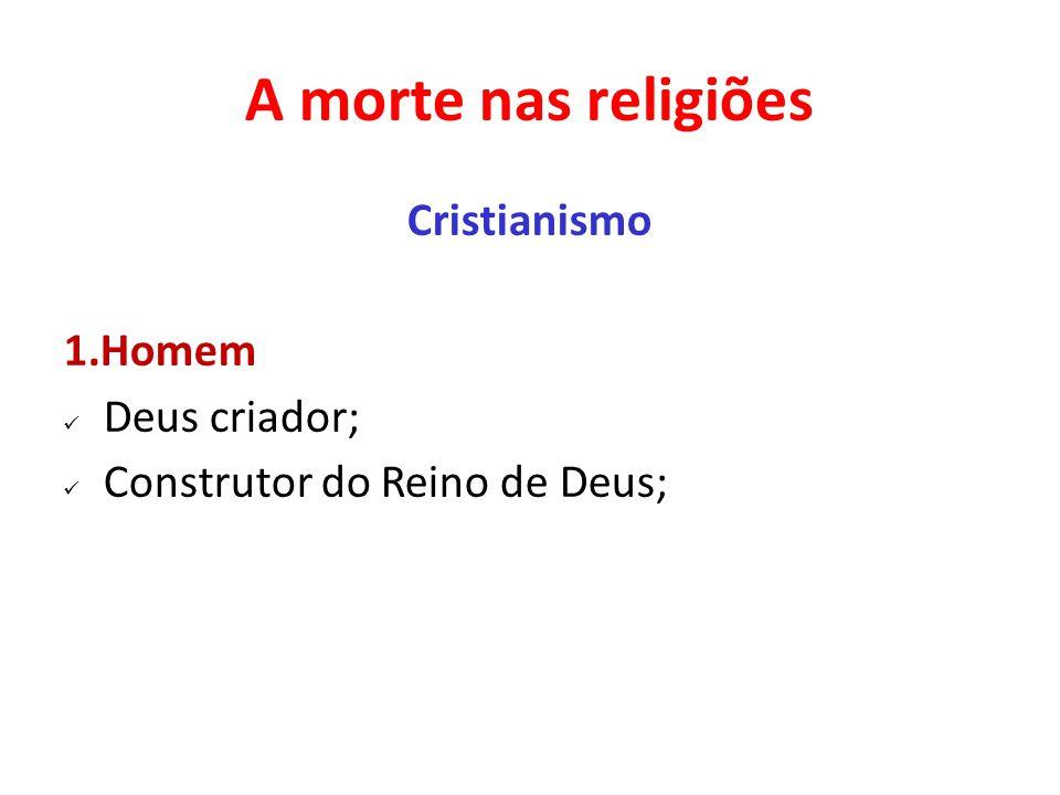 A morte nas religiões Cristianismo 1.Homem Deus criador;