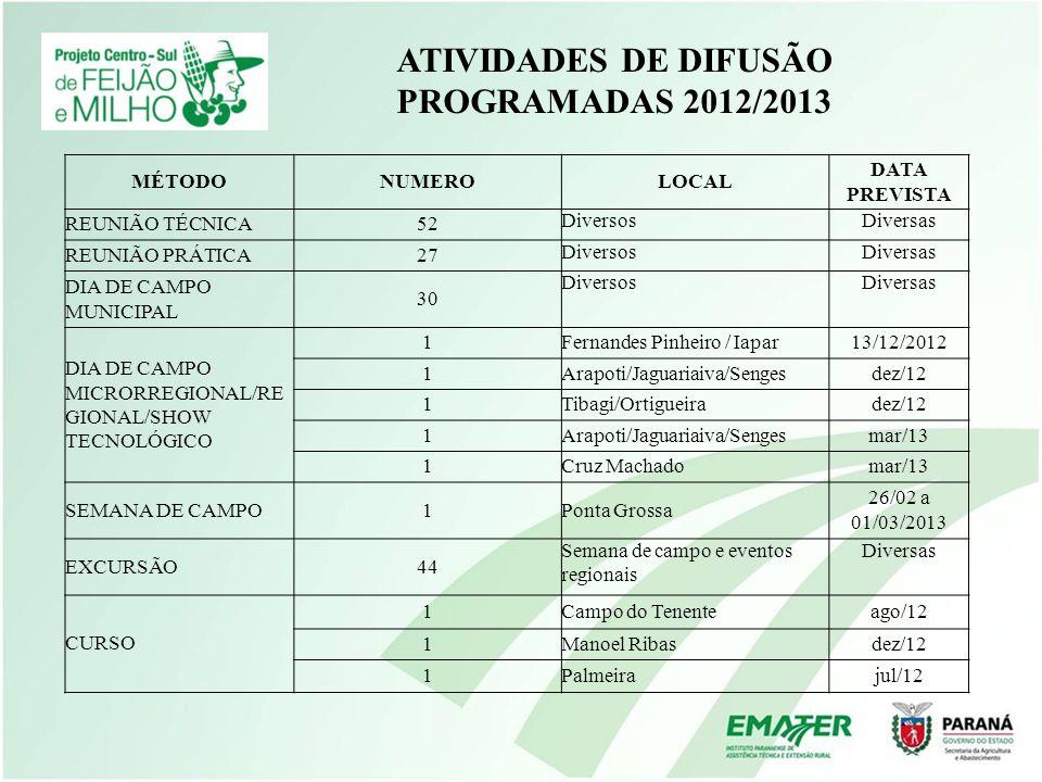 ATIVIDADES DE DIFUSÃO PROGRAMADAS 2012/2013