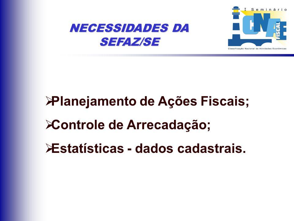 SECRETARIA DA FAZENDA DO ESTADO DE SERGIPE