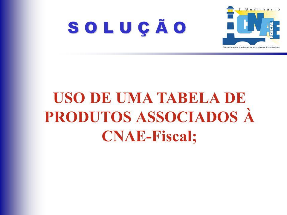 Planejamento de Ações Fiscais; Controle de Arrecadação;