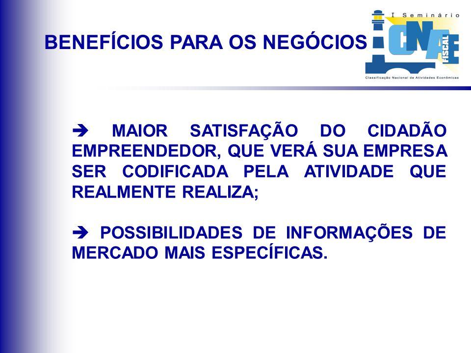 BENEFÍCIOS PARA OS ÓRGÃOS