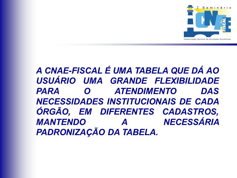 AS SOLUÇÕES DE CADA ÓRGÃO: