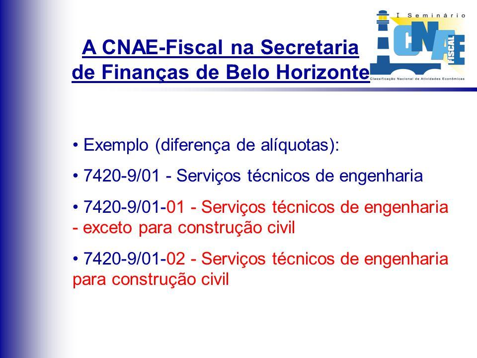 A CNAE-Fiscal na Secretaria de Finanças de Belo Horizonte
