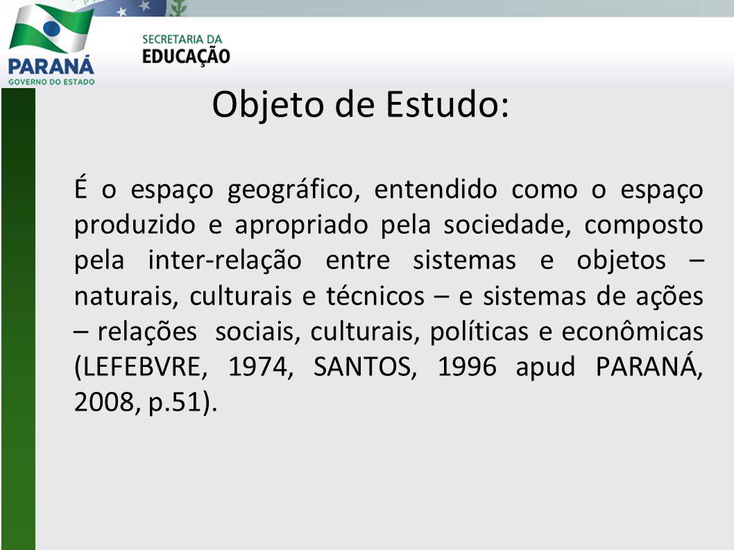 Objeto de Estudo:
