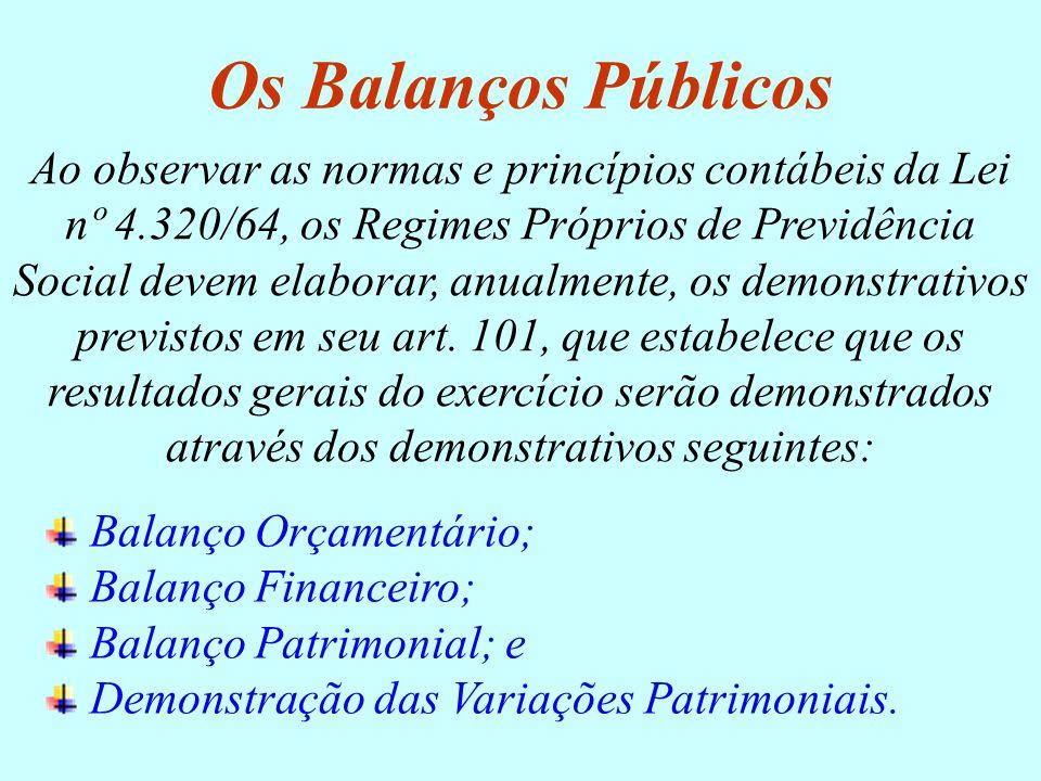 Os Balanços Públicos
