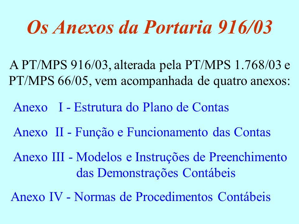 Os Anexos da Portaria 916/03 A PT/MPS 916/03, alterada pela PT/MPS 1.768/03 e PT/MPS 66/05, vem acompanhada de quatro anexos: