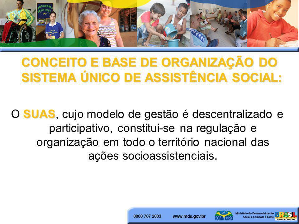 CONCEITO E BASE DE ORGANIZAÇÃO DO SISTEMA ÚNICO DE ASSISTÊNCIA SOCIAL:
