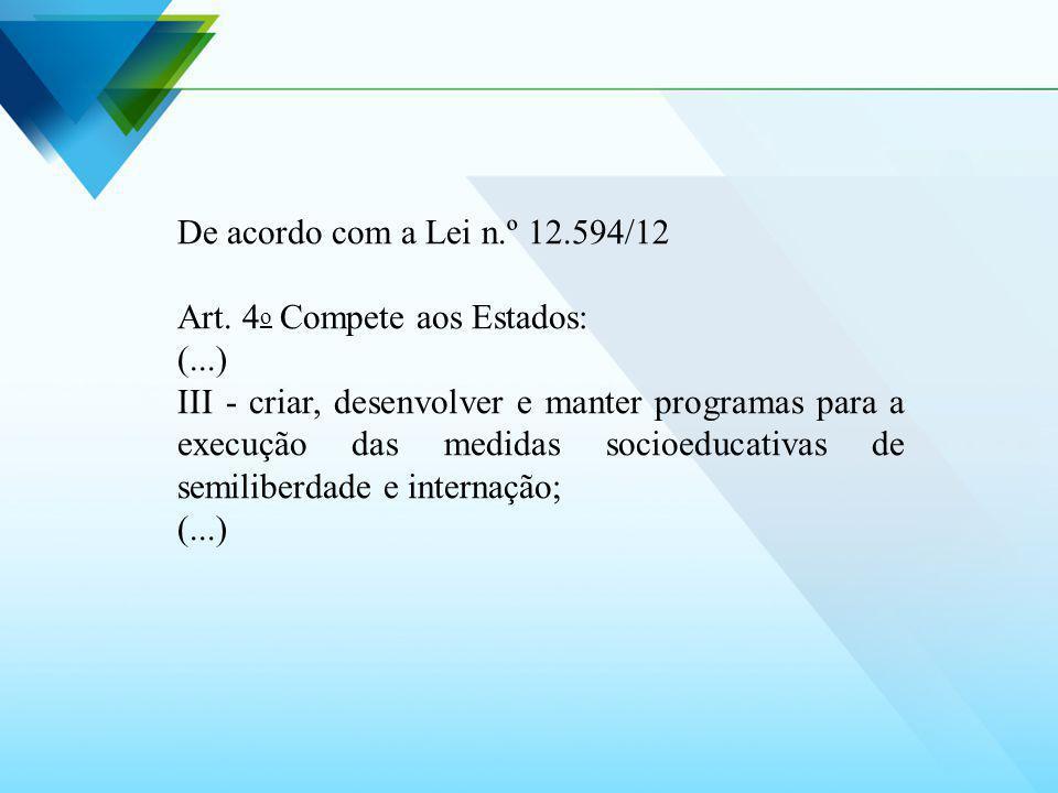 De acordo com a Lei n.º 12.594/12 Art. 4o Compete aos Estados: (...)