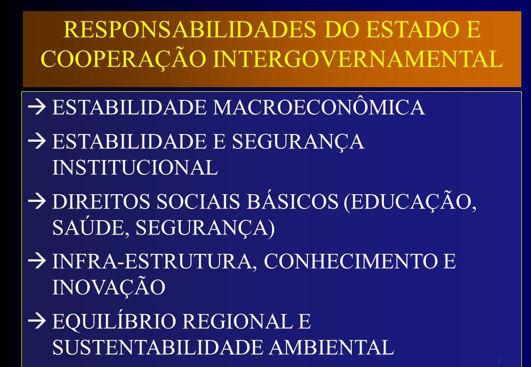 RESPONSABILIDADES DO ESTADO E COOPERAÇÃO INTERGOVERNAMENTAL