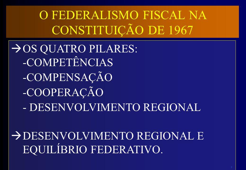 O FEDERALISMO FISCAL NA CONSTITUIÇÃO DE 1967