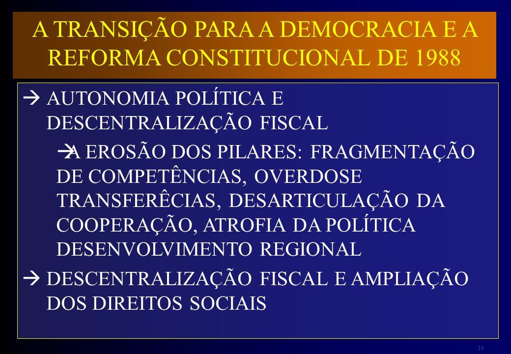 A TRANSIÇÃO PARA A DEMOCRACIA E A REFORMA CONSTITUCIONAL DE 1988