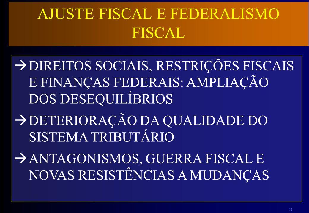 AJUSTE FISCAL E FEDERALISMO FISCAL