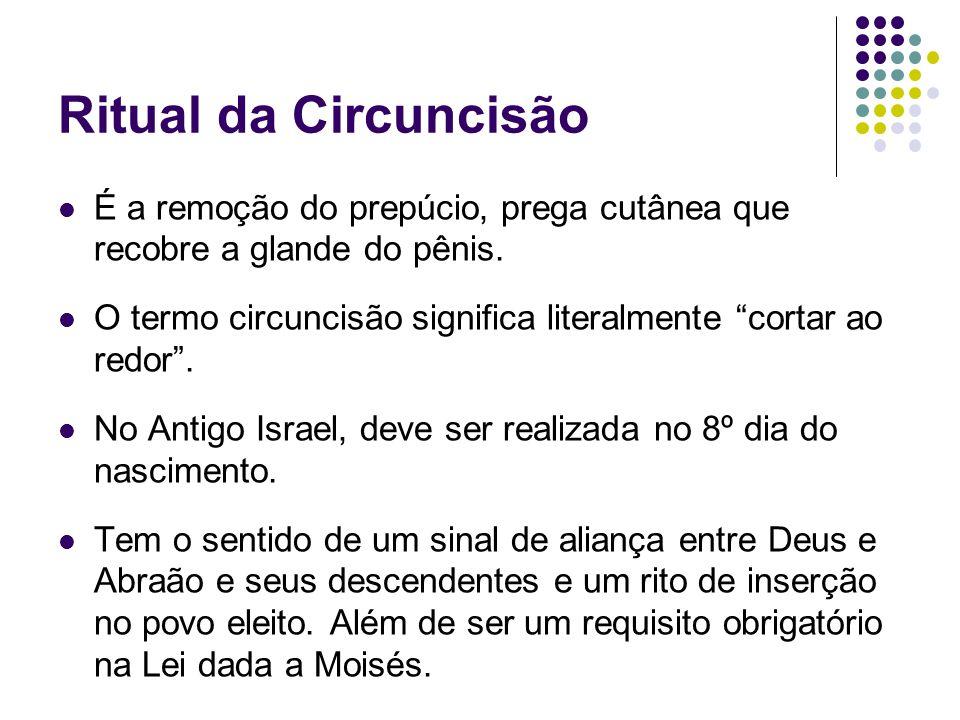 Ritual da Circuncisão É a remoção do prepúcio, prega cutânea que recobre a glande do pênis.