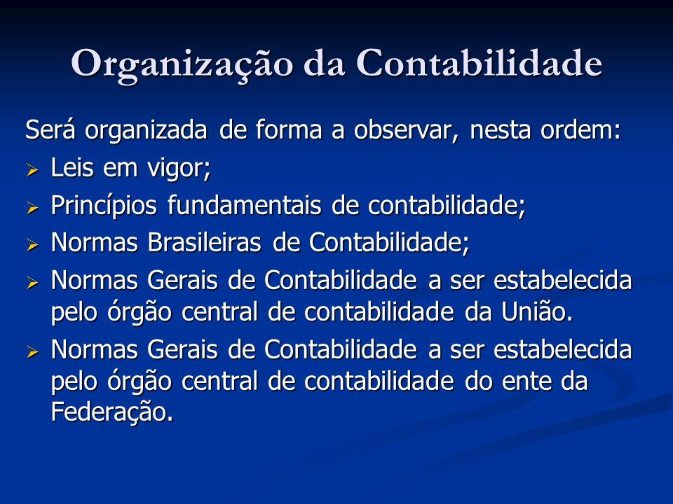 Organização da Contabilidade