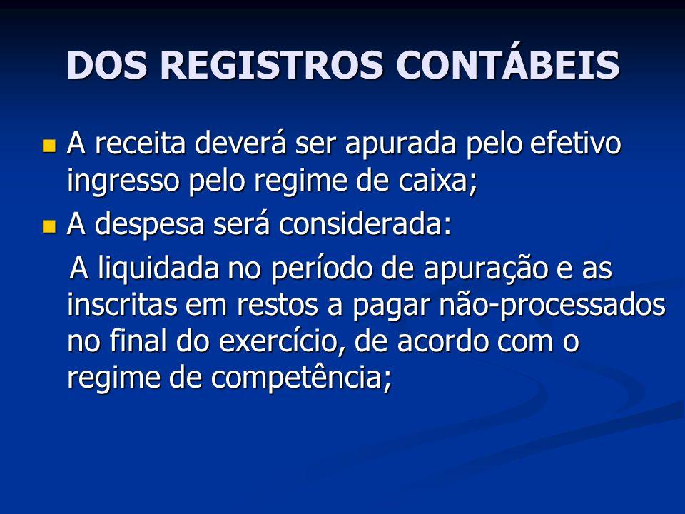 DOS REGISTROS CONTÁBEIS