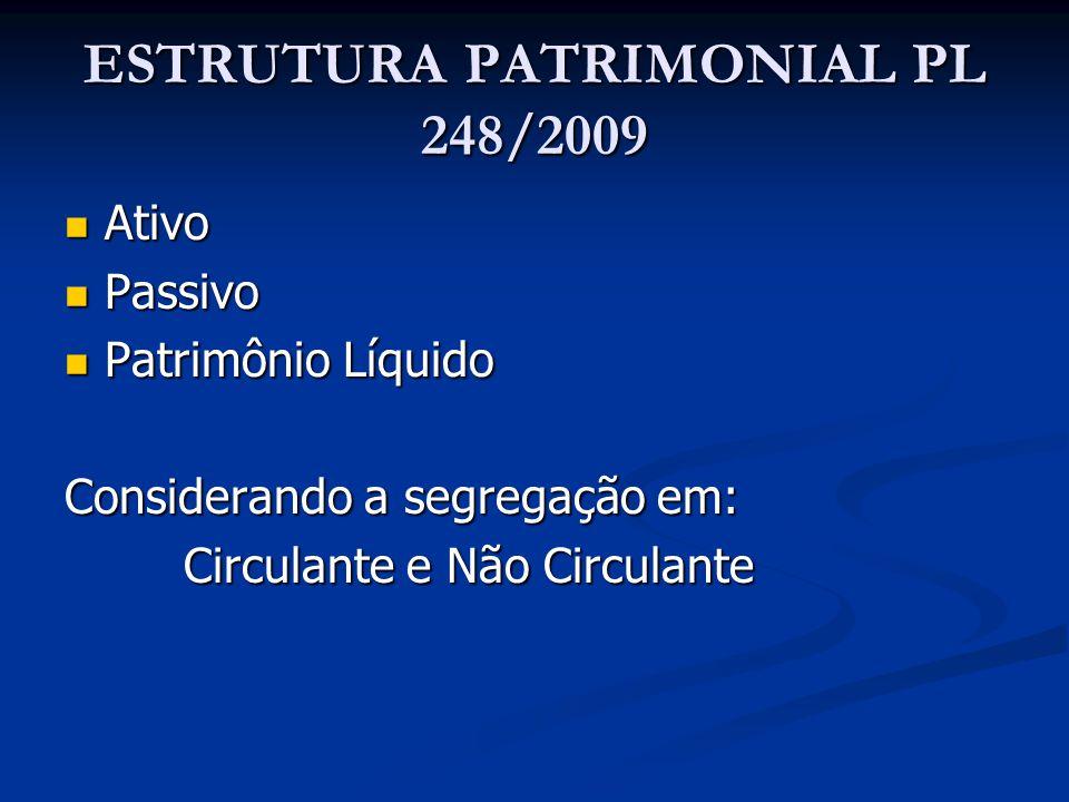 ESTRUTURA PATRIMONIAL PL 248/2009