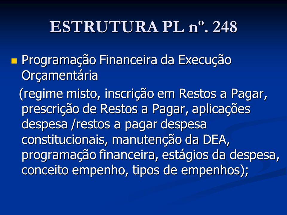 ESTRUTURA PL nº. 248 Programação Financeira da Execução Orçamentária