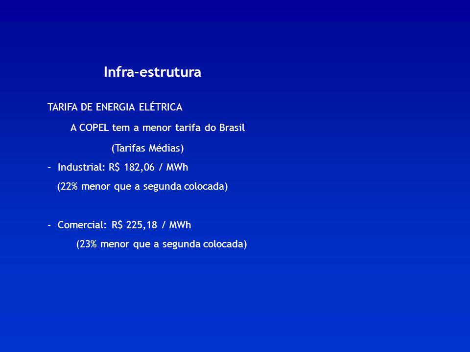 Infra-estrutura TARIFA DE ENERGIA ELÉTRICA